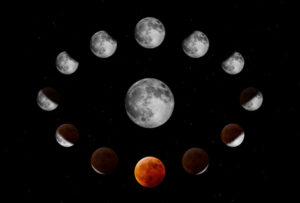 Islamic block Calendar lunar